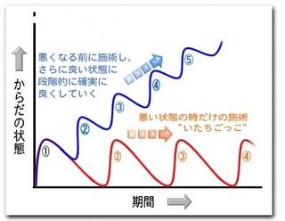 kaifuku.jpg